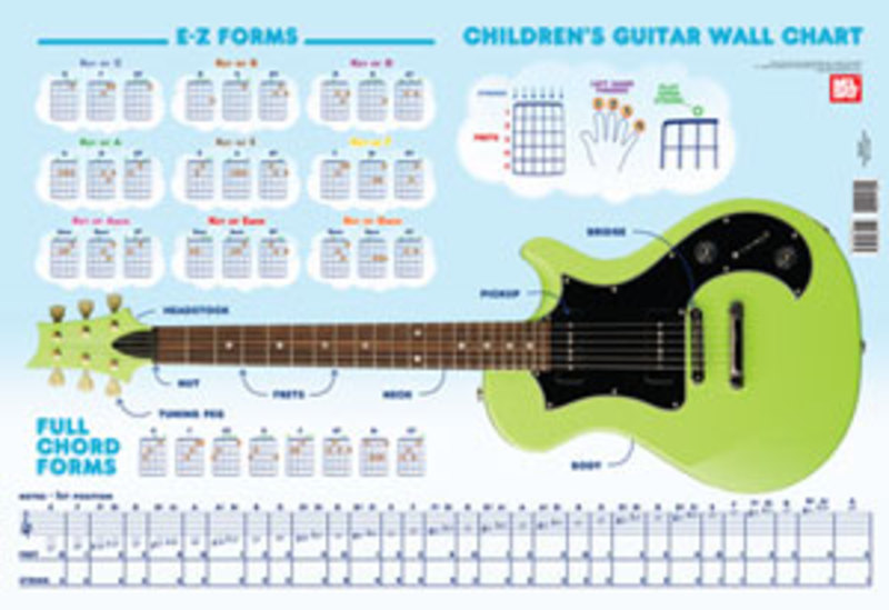 CHILDREN'S GUITAR WALL CHART
