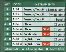 BG Bassoon Bocal Swab Cleaner A37